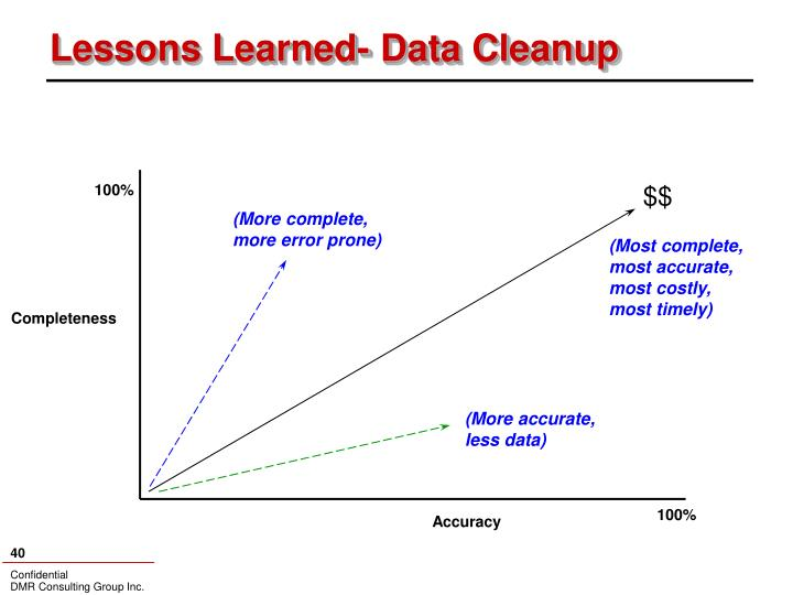 Lessons Learned- Data Cleanup
