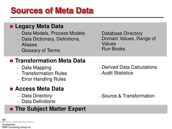 Sources of Meta Data