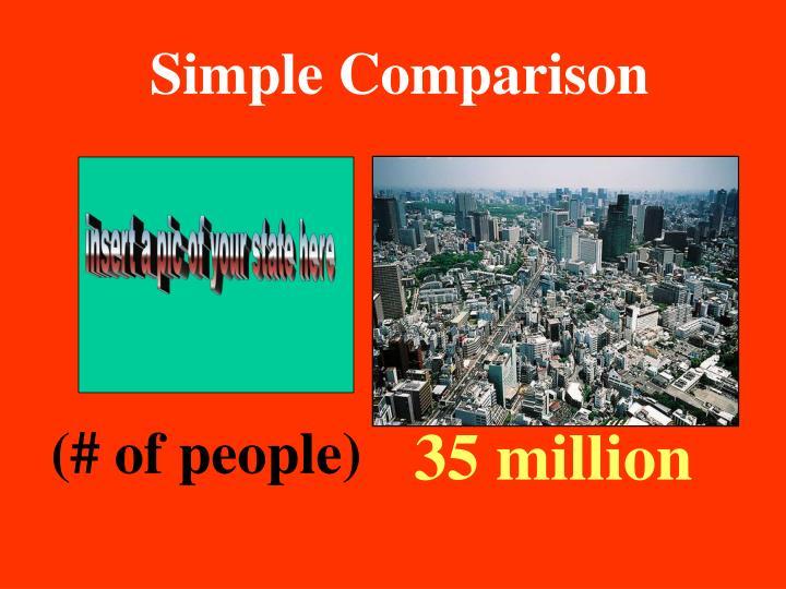 Simple Comparison