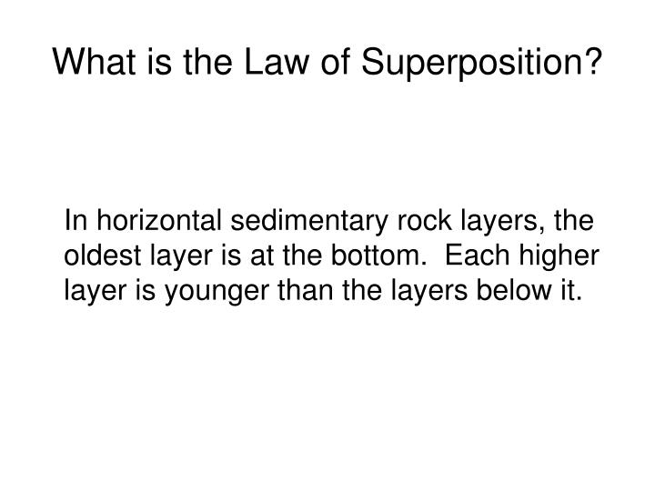 What is the Law of Superposition?