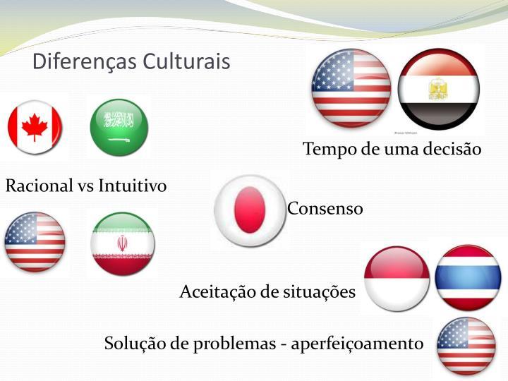 Diferenças Culturais