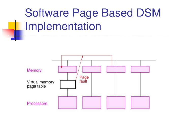 Software Page Based DSM Implementation