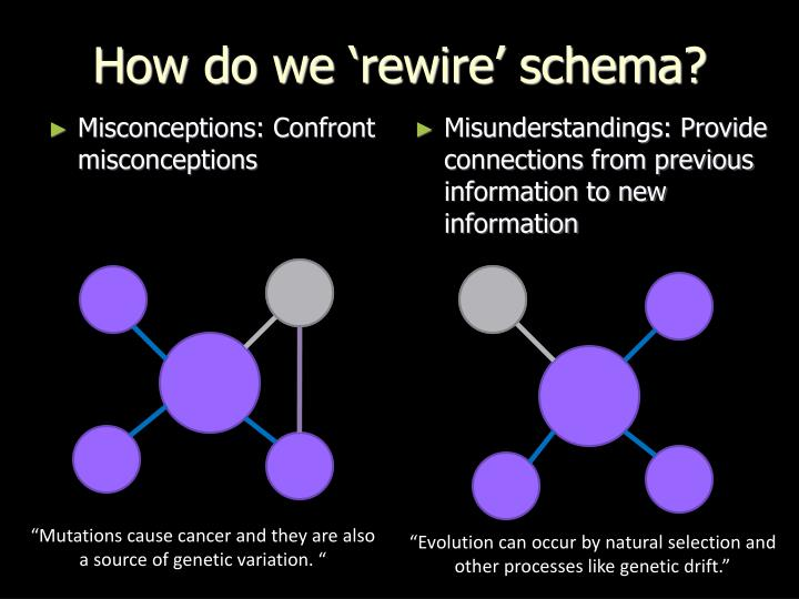 How do we 'rewire' schema?