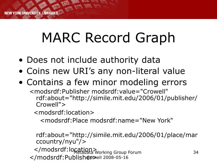 MARC Record Graph