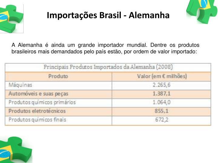 Importações Brasil - Alemanha