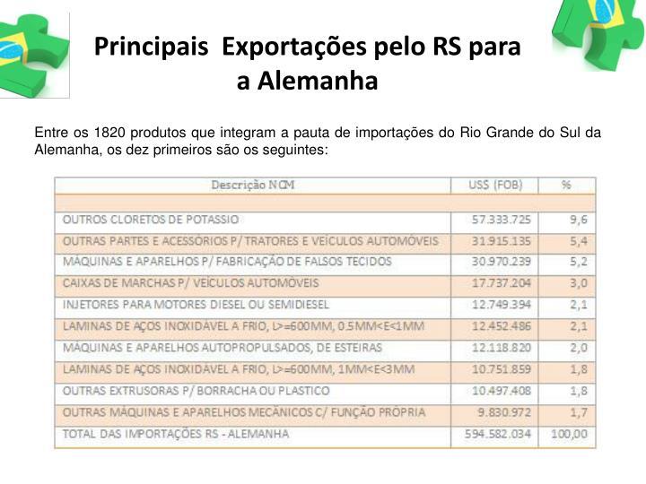 Principais  Exportações pelo RS para