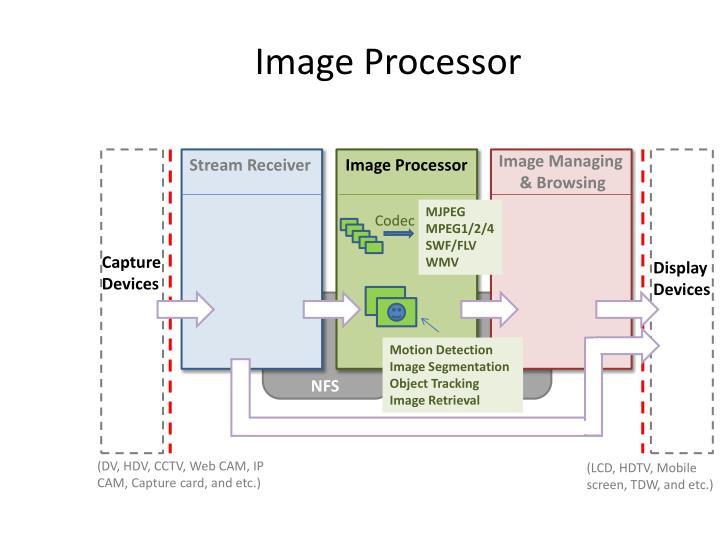 Image Processor