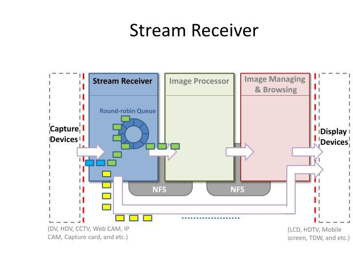 Stream Receiver