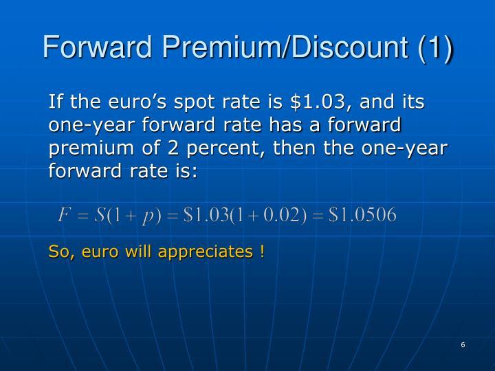 Forward Premium/Discount (1)