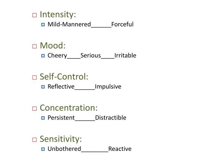 Intensity: