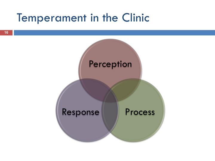 Temperament in the Clinic