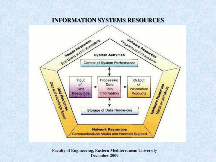 INFORMATION SYSTEMS RESOURCES