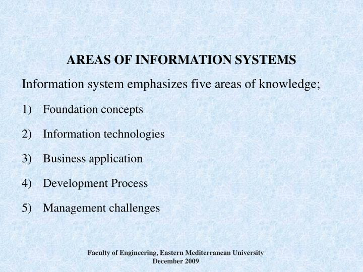 AREAS OF INFORMATION SYSTEMS
