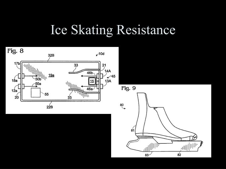 Ice Skating Resistance