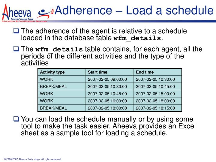 Adherence – Load a schedule
