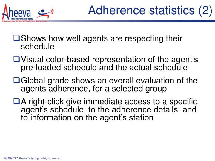 Adherence statistics (2)