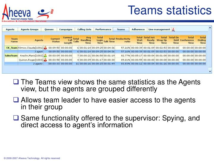 Teams statistics