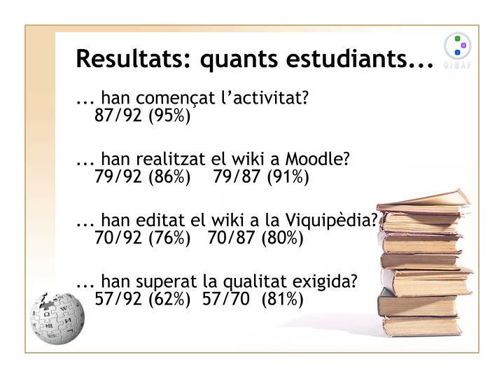 Resultats: quants estudiants...