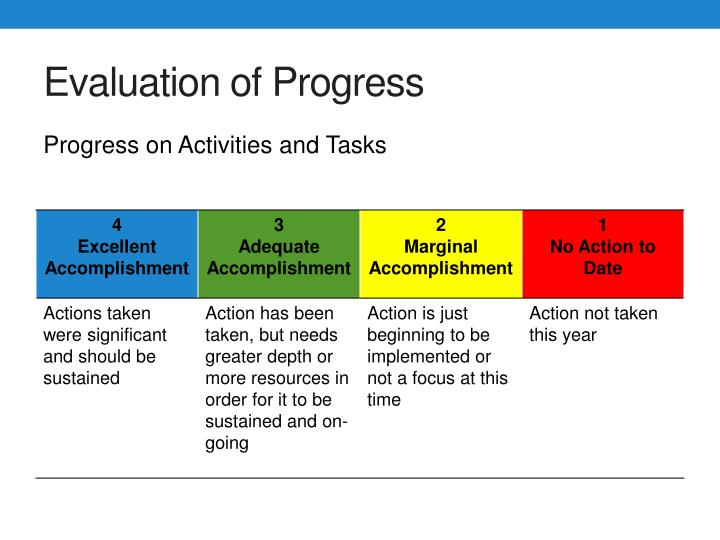 Evaluation of progress