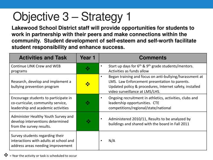 Objective 3 – Strategy 1
