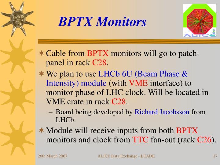 BPTX Monitors