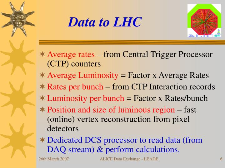 Data to LHC