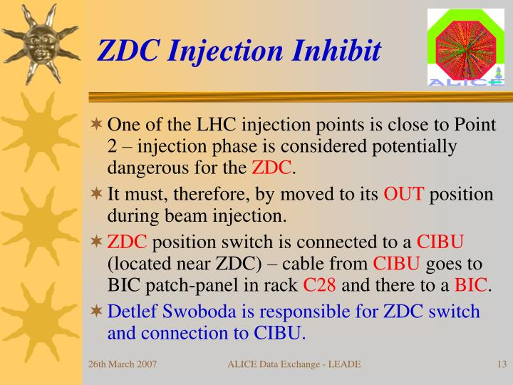 ZDC Injection Inhibit