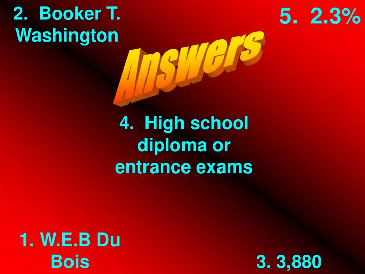 2.  Booker T. Washington