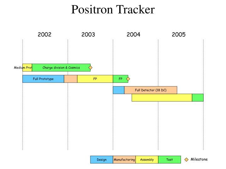 Positron Tracker