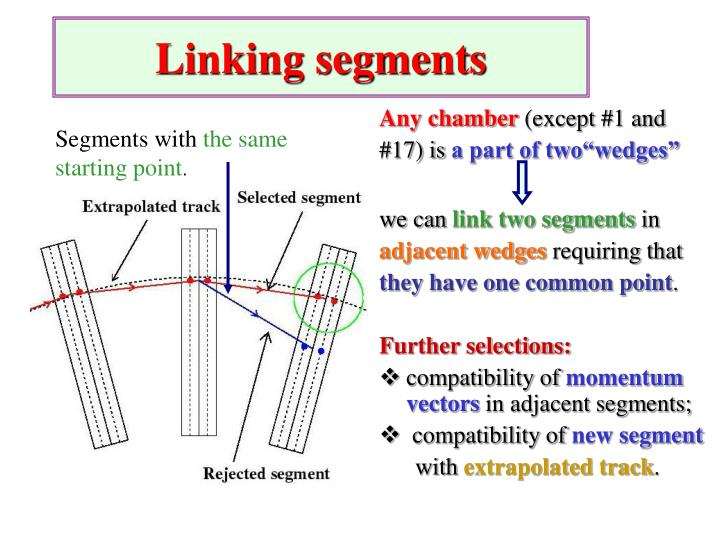 Linking segments