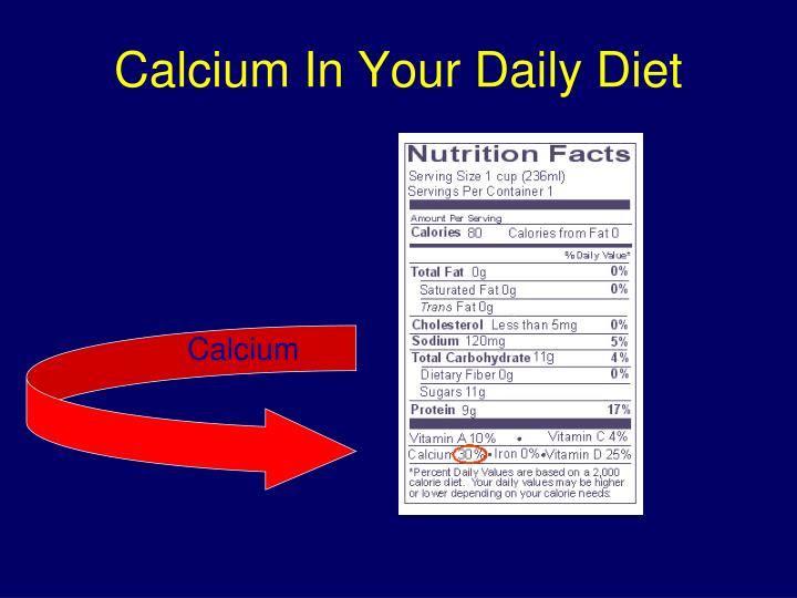 Calcium In Your Daily Diet