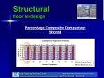 structural floor re design3