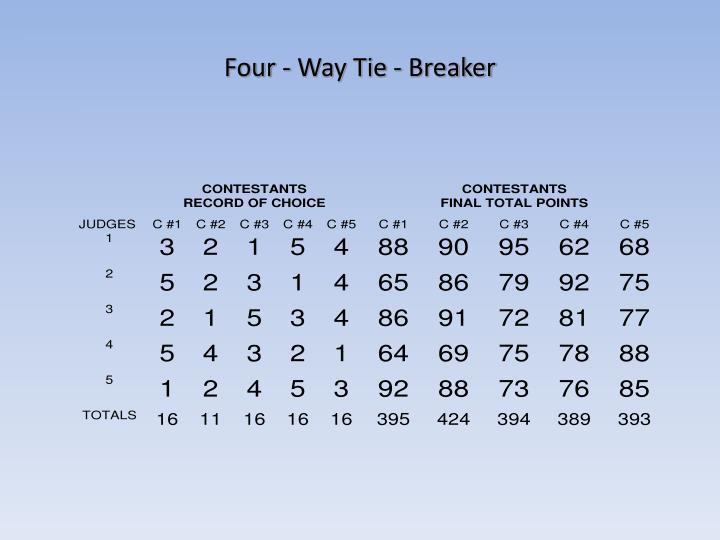 Four - Way Tie - Breaker