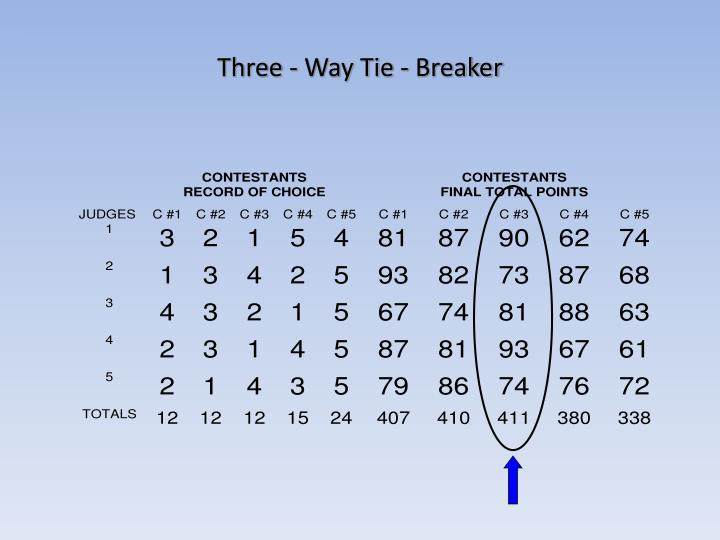 Three - Way Tie - Breaker