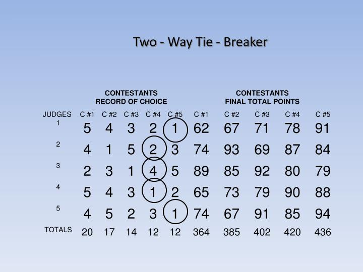 Two - Way Tie - Breaker