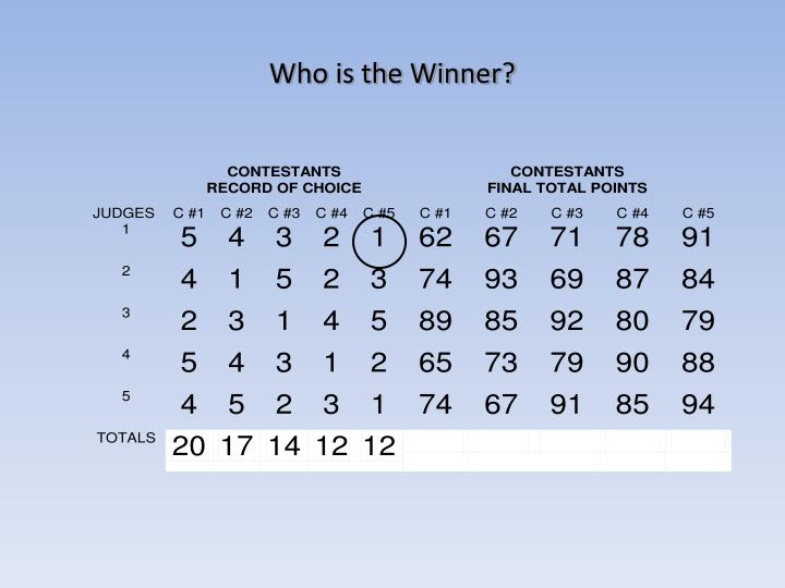 Who is the Winner?