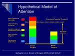 hypothetical model of attention