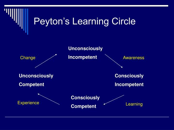 Peyton's Learning Circle