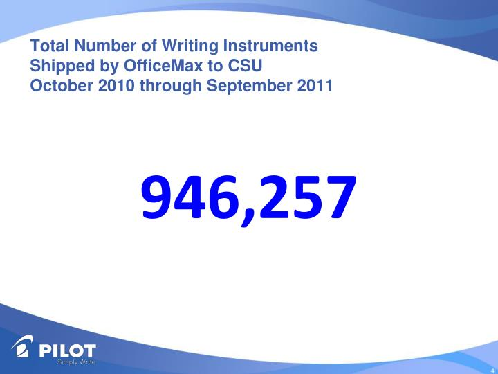 Total Number of Writing Instruments