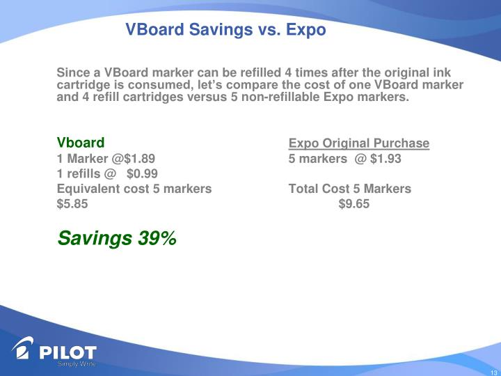 VBoard Savings vs. Expo