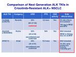 egfr tkis are superior to first line chemotherapy in egfr patients