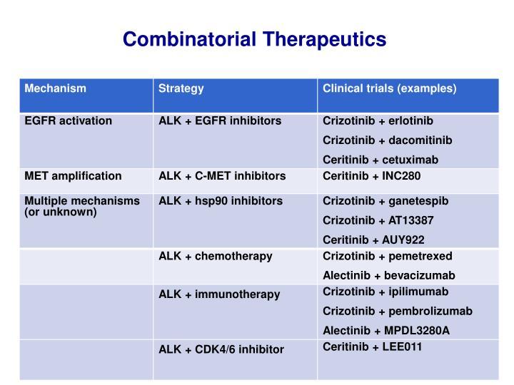 Combinatorial Therapeutics