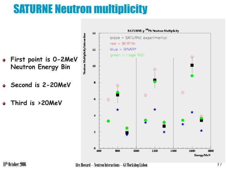 SATURNE Neutron multiplicity