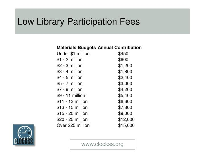 Low Library Participation Fees