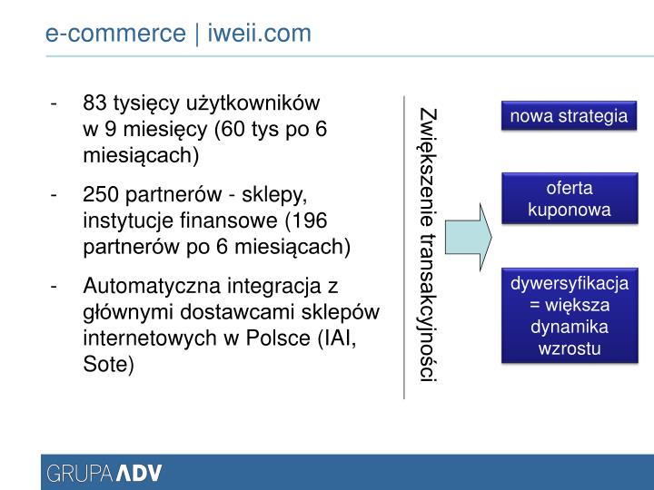 e-commerce | iweii.com