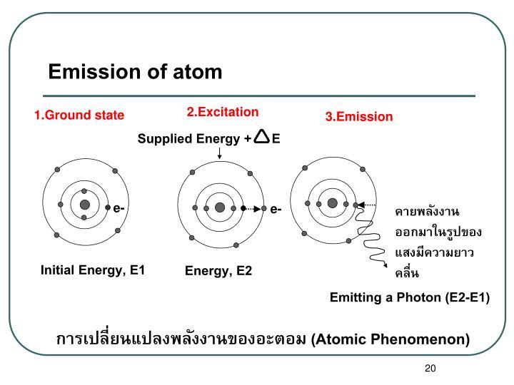 Emission of atom