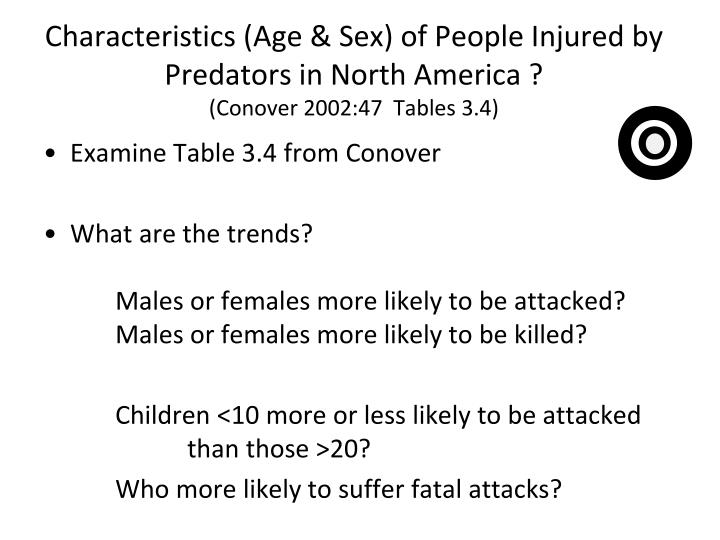 Characteristics (Age & Sex) of People Injured by