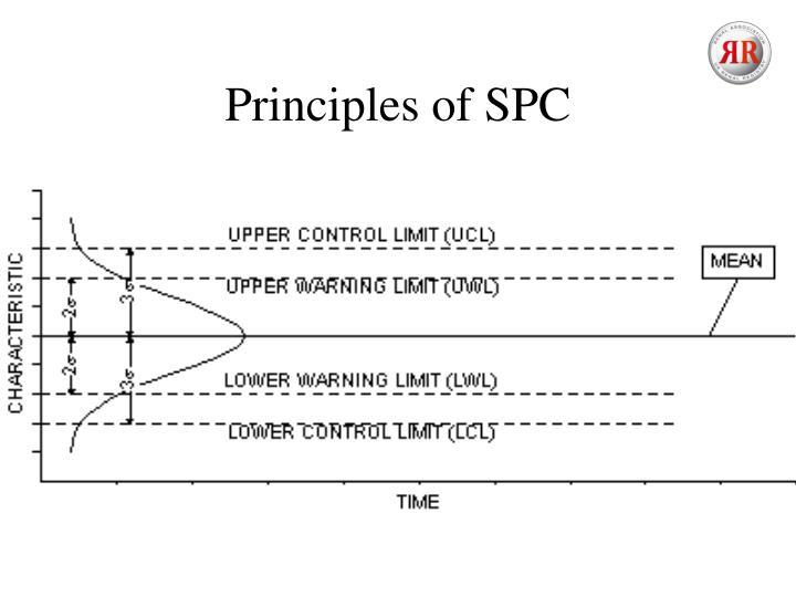 Principles of SPC