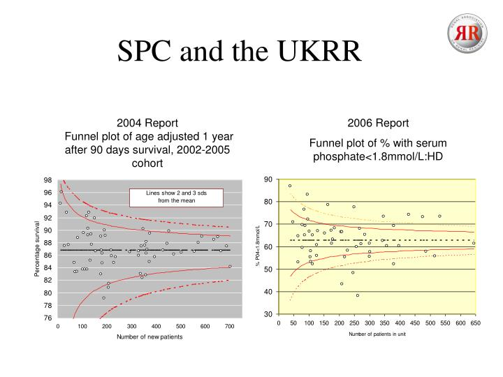SPC and the UKRR