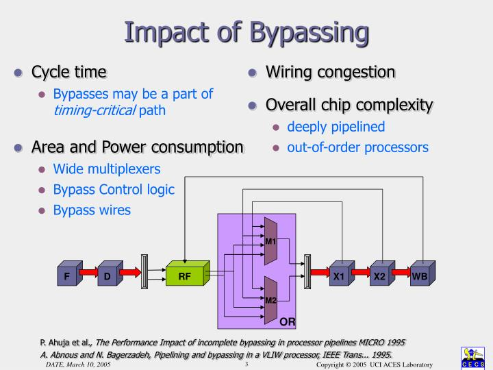 Impact of Bypassing